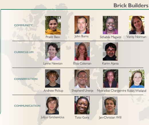 Builders